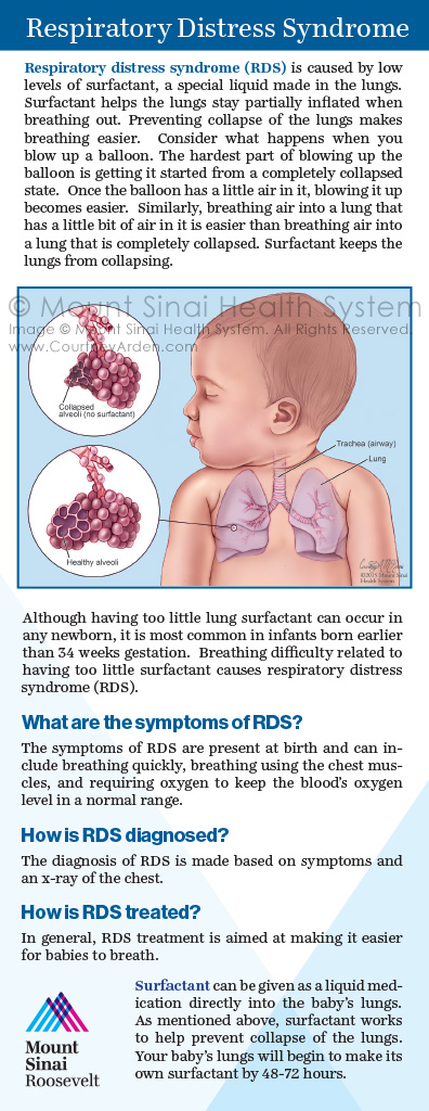 Diseases of Premature Babies (Respiratory Distress Syndrome)